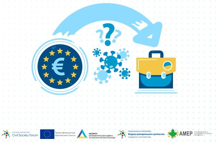 Як покращити доступ МСП до фінансових ресурсів ЄС під час пандемічної кризи, РГ2, 2020