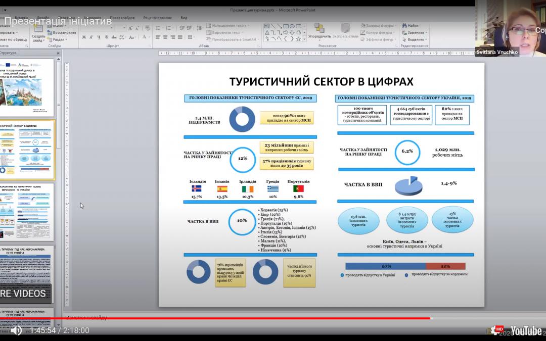Covid19 та соціальний діалог в туристичній галузі: практика ЄС та українські реалії, РГ5, 2020