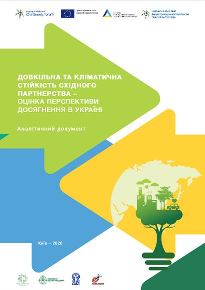 Довкільна та кліматична стійкість СхП: РГ3, 2020